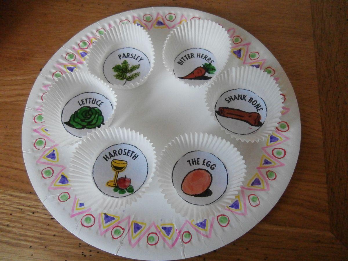 Pesach Seder Plate Kids Craft Passover