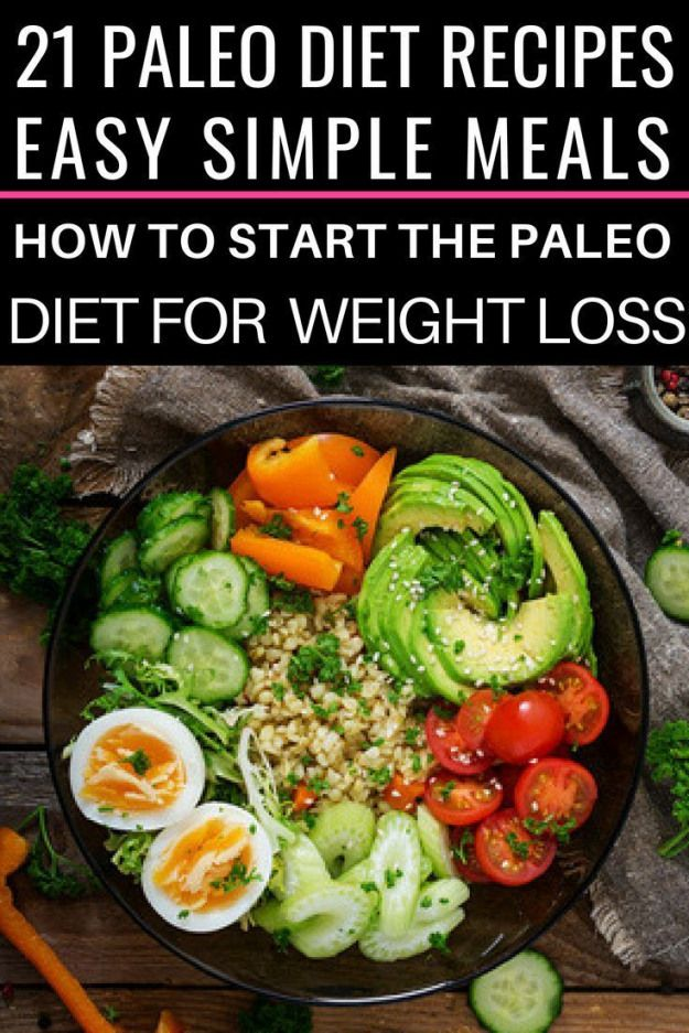 Weight Loss Paleo Diet Recipes: 16 delicious paleo recipes