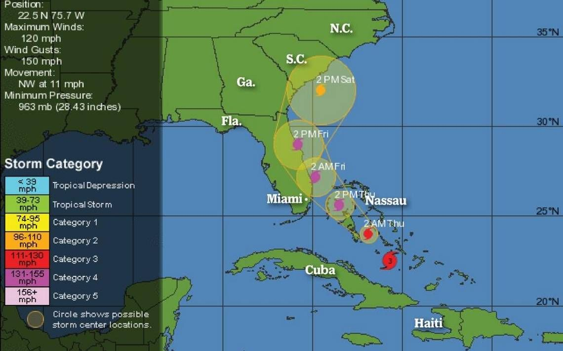 Florida Braces For Hurricane Matthew As Track Swings Closer Hurricane Matthew Hurricane Weather Underground