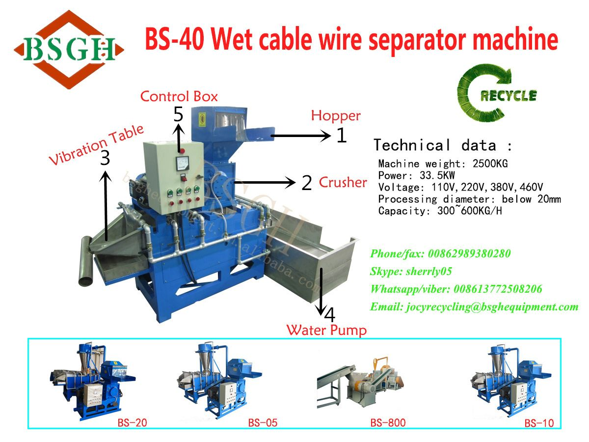 Pin by BSGH on How to separate copper and plastic from scrap cables ...