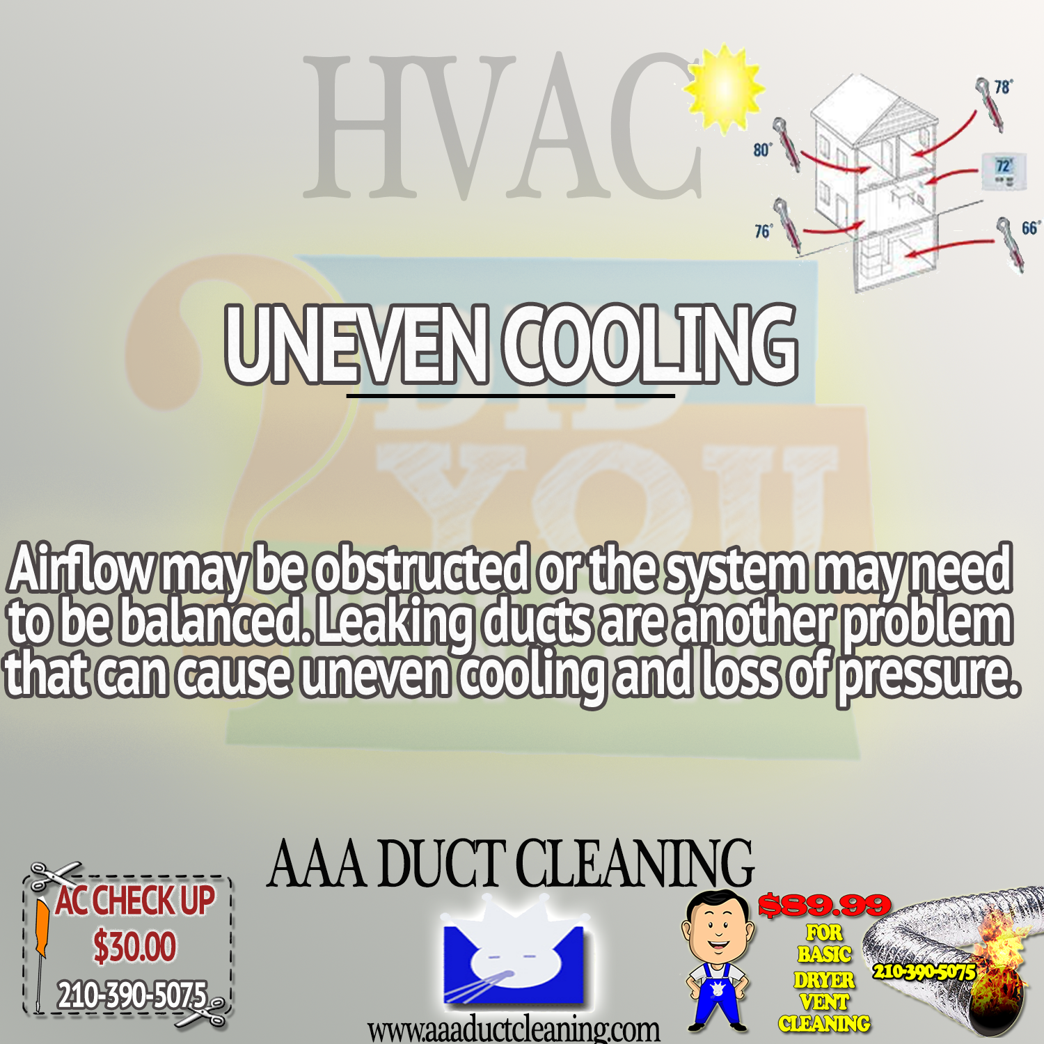 Uneven Cooling Airflow May Be Obstructed Or The System May Need To