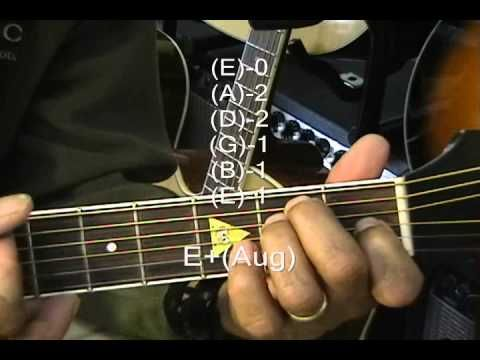 Pop Secrets : How To Play 80\'s Chord Progressions & Riffs On Guitar ...
