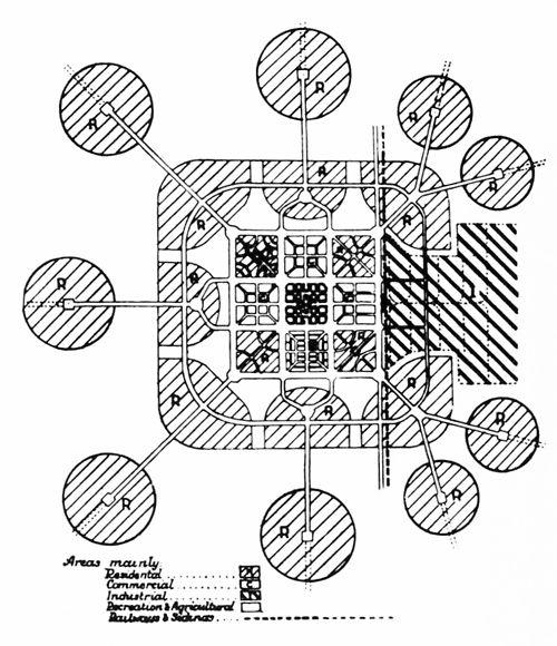 archiveofaffinities: Raymond Unwin, Town with Satellites