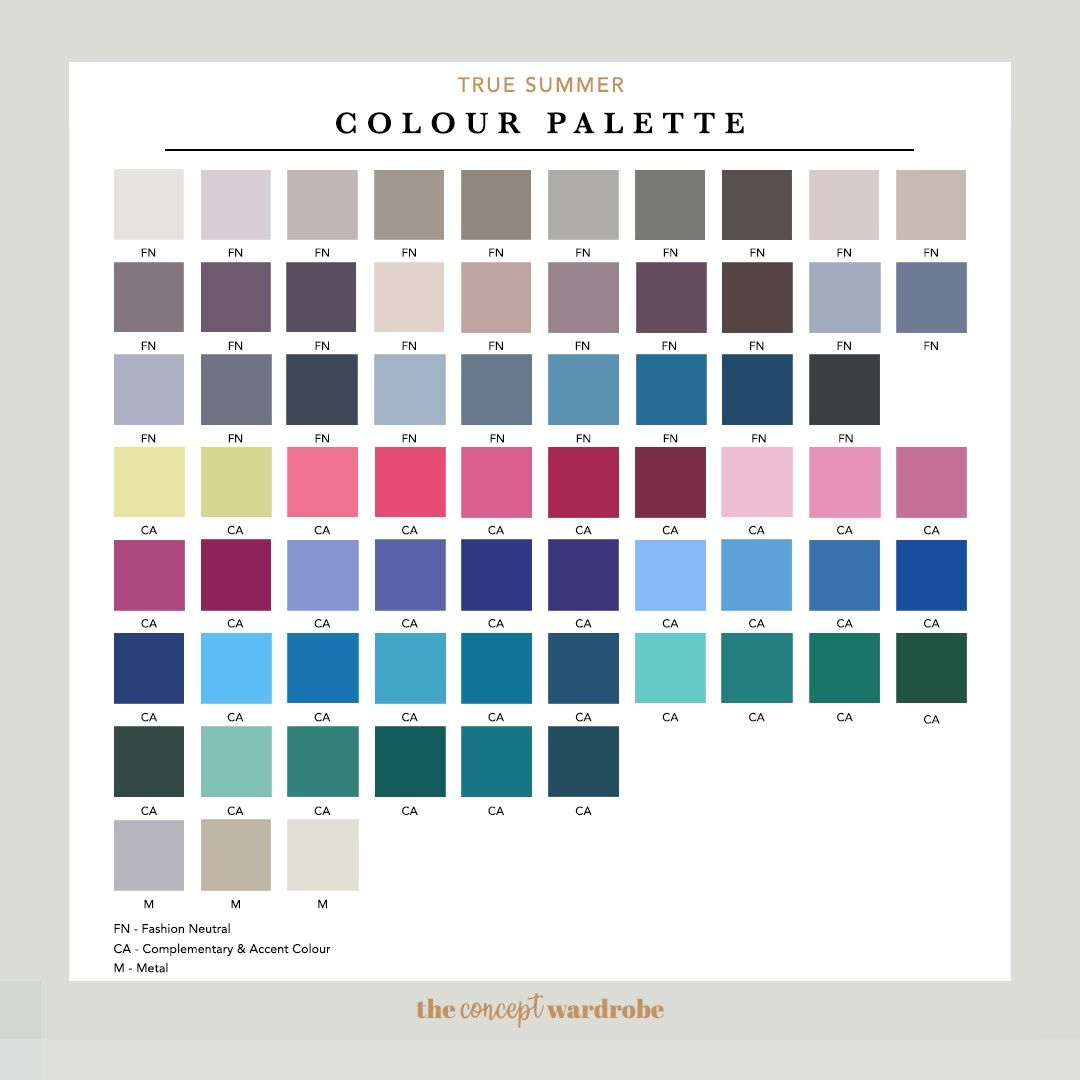winter makeup style TRUE SUMMER | Colour Palette the concept wardrobe | A comprehensive guide to