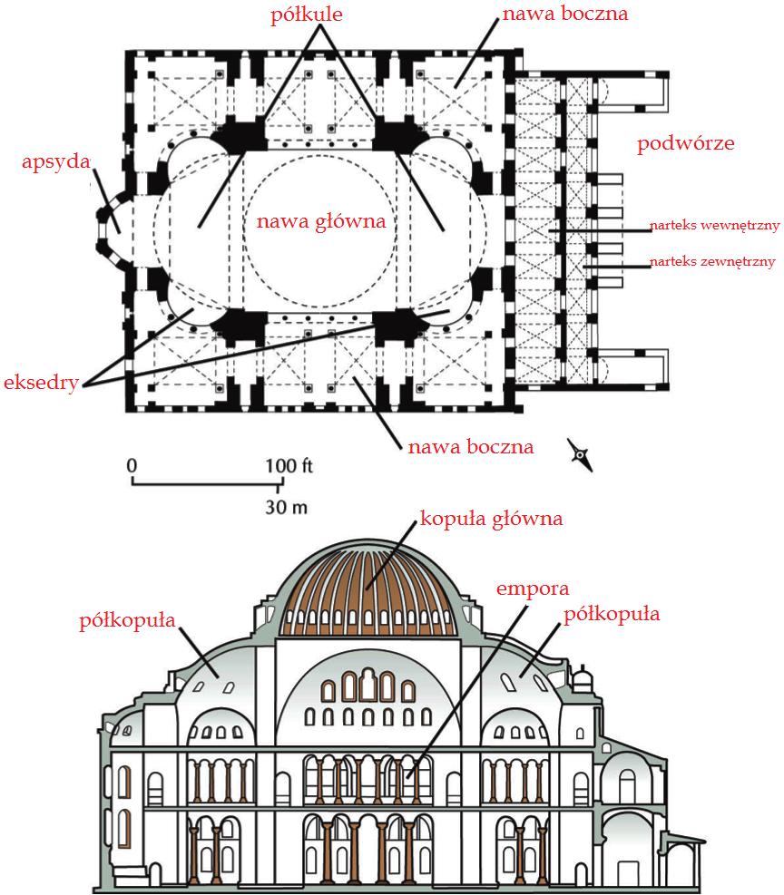 Hagia Sophia Przekroj I Plan