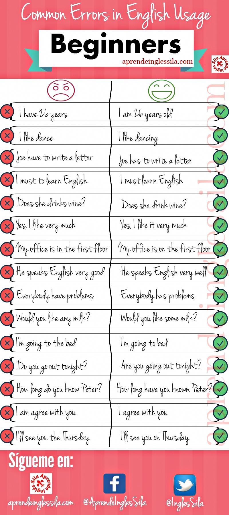 Common Errors In English Beginners Aprende Inglés Sila Apprendreanglais Apprendreanglaisen English Language Learning Learn English English Language Teaching