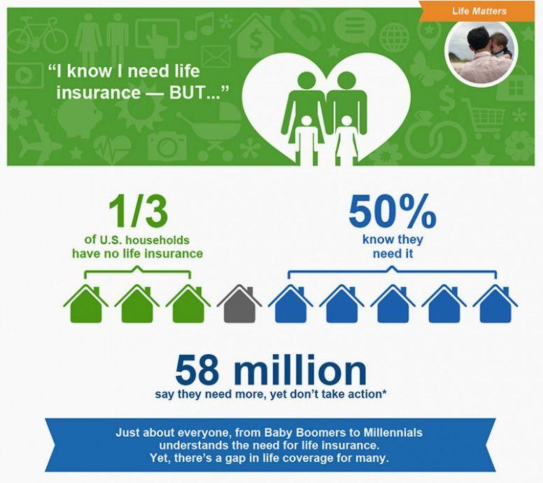 Pin Di Insurance Car Quotes