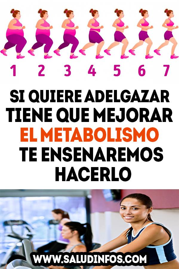 Obtenga más alto Pérdida de peso ceto Resultados siguiendo tres sencillos pasos