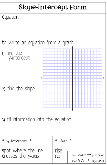 Slope Intercept Standard Form Point Slope Notes Teaching