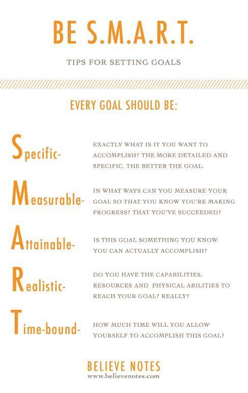 Goal Setting Lessons For Smart Goals Smart Goals Goal Setting Lessons Smart Targets