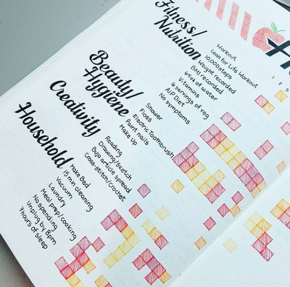 Brilliant Bullet Journal Tracker Ideas - Slightly Sorted