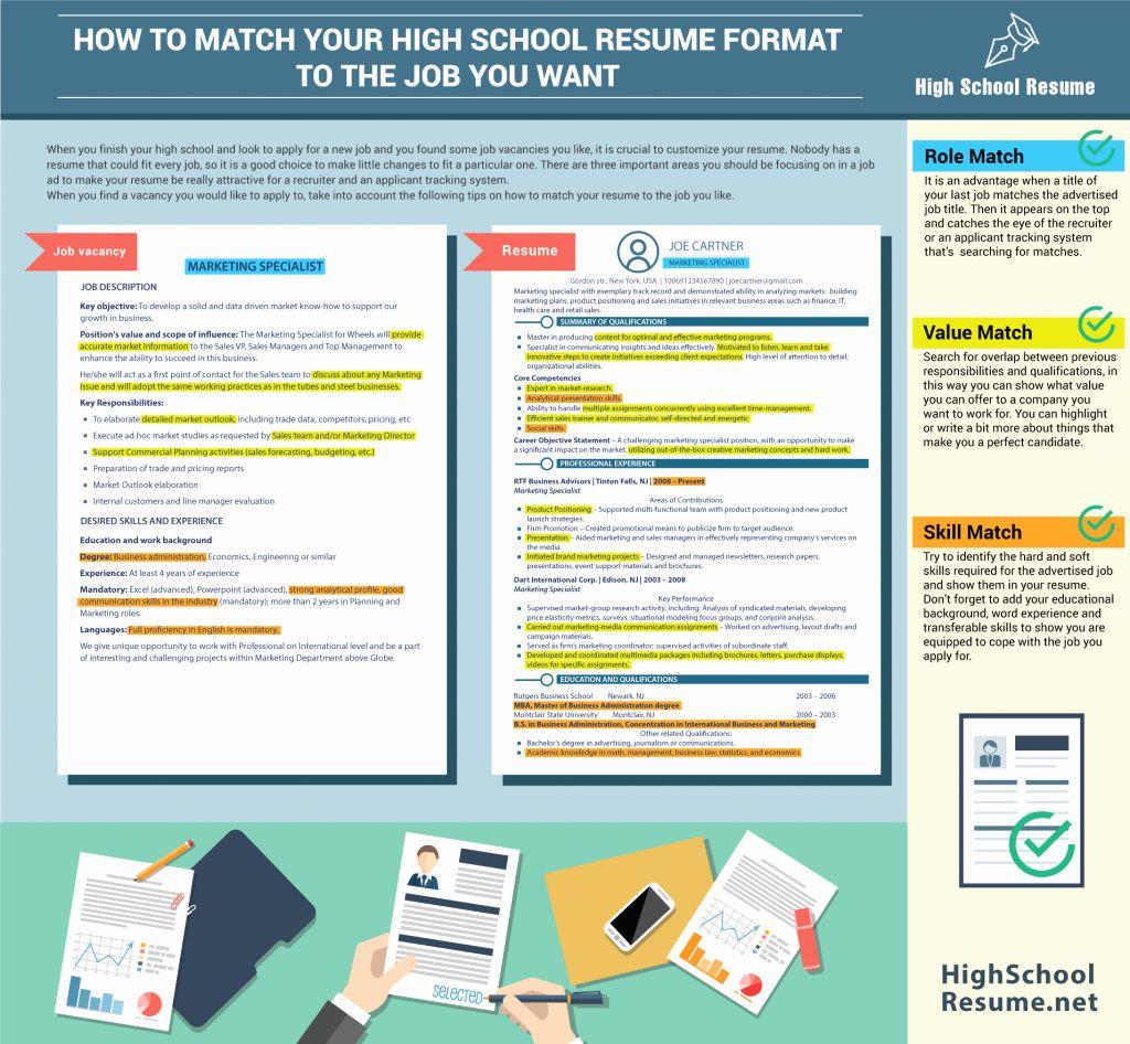 High School Job Resume Fresh High School Student Resume