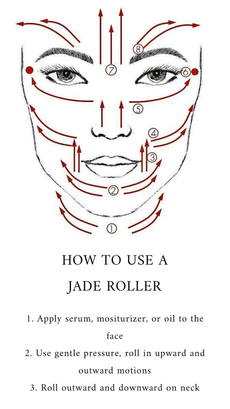 Jade Rollers, How To Use | Health + Wellness | From Nee ...