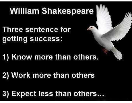 Thought For The Day William Shakespeare Bulk Sms Quotes