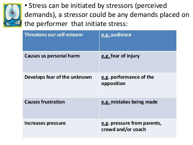 McGrath (1970) suggest that when placed in a stressful situation, a performer would respond by progressing through four st...
