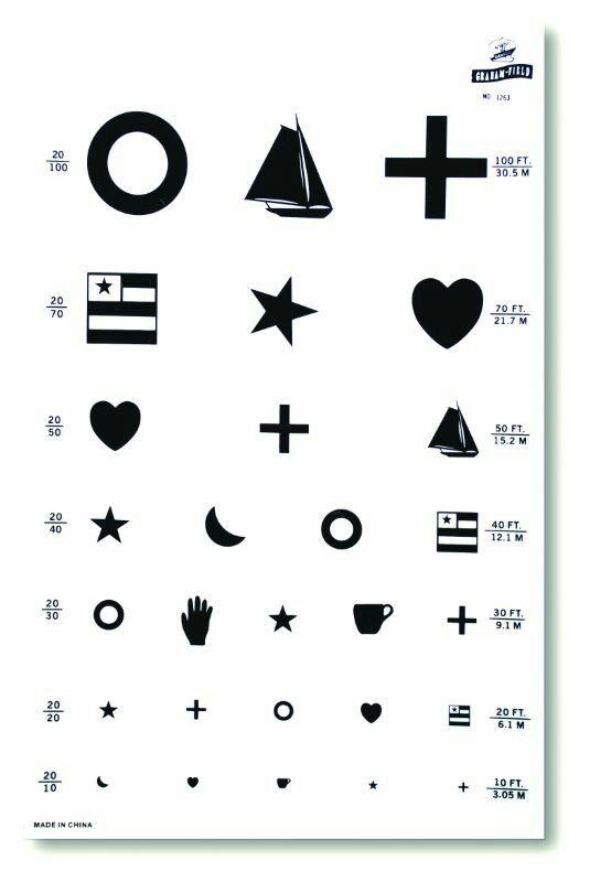 Eye Chart for Preschool Eye Exam | Eye chart, Eye exam ...