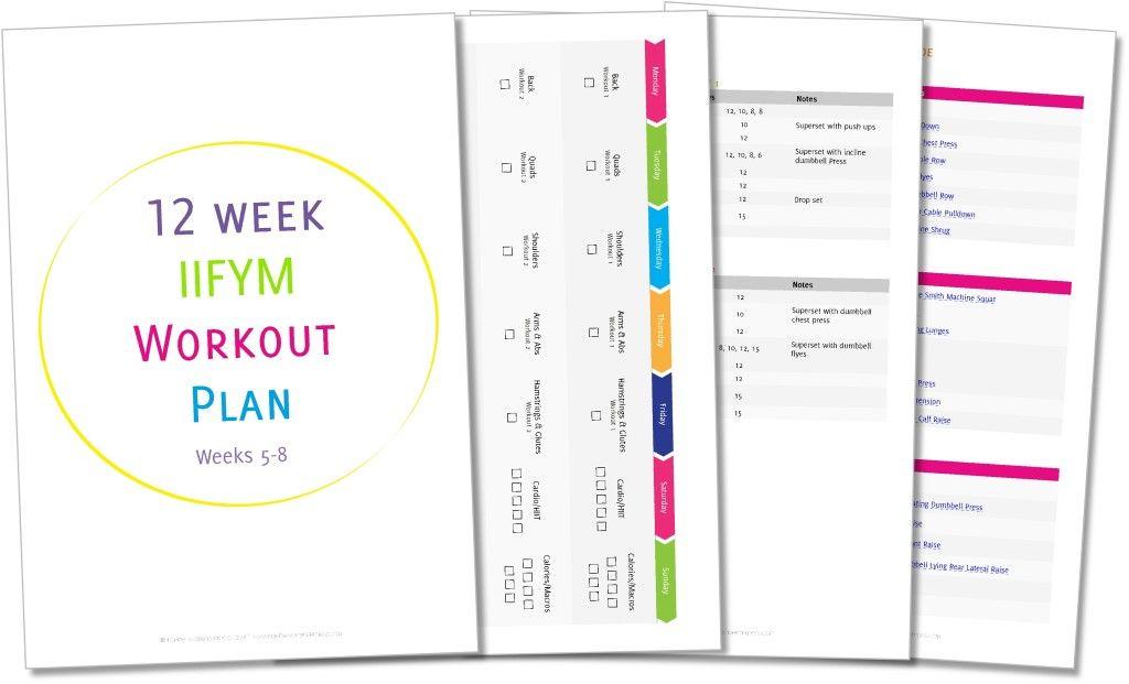 12 week iifym reverse diet gym workout plan free diet plans to lose