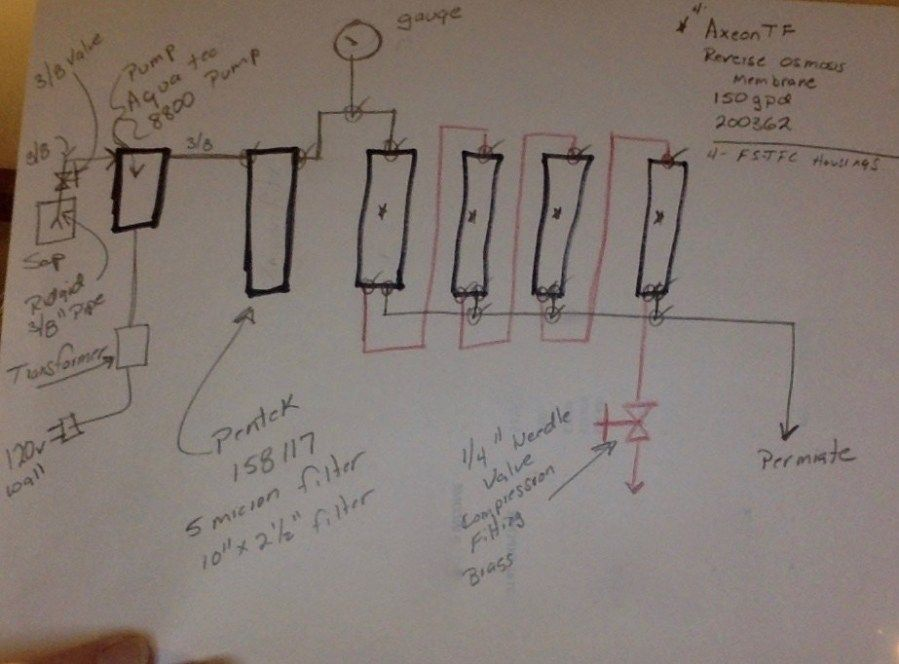 Build your own reverse osmosis system for maple syrup