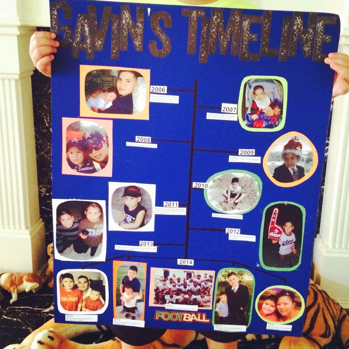 Gavin's timeline project 3rd grade   Kids timeline ...  Creative Timeline Project Ideas