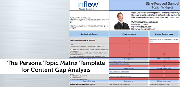 Persona Topic Matrix Template For Content Gap Analysis  Persona