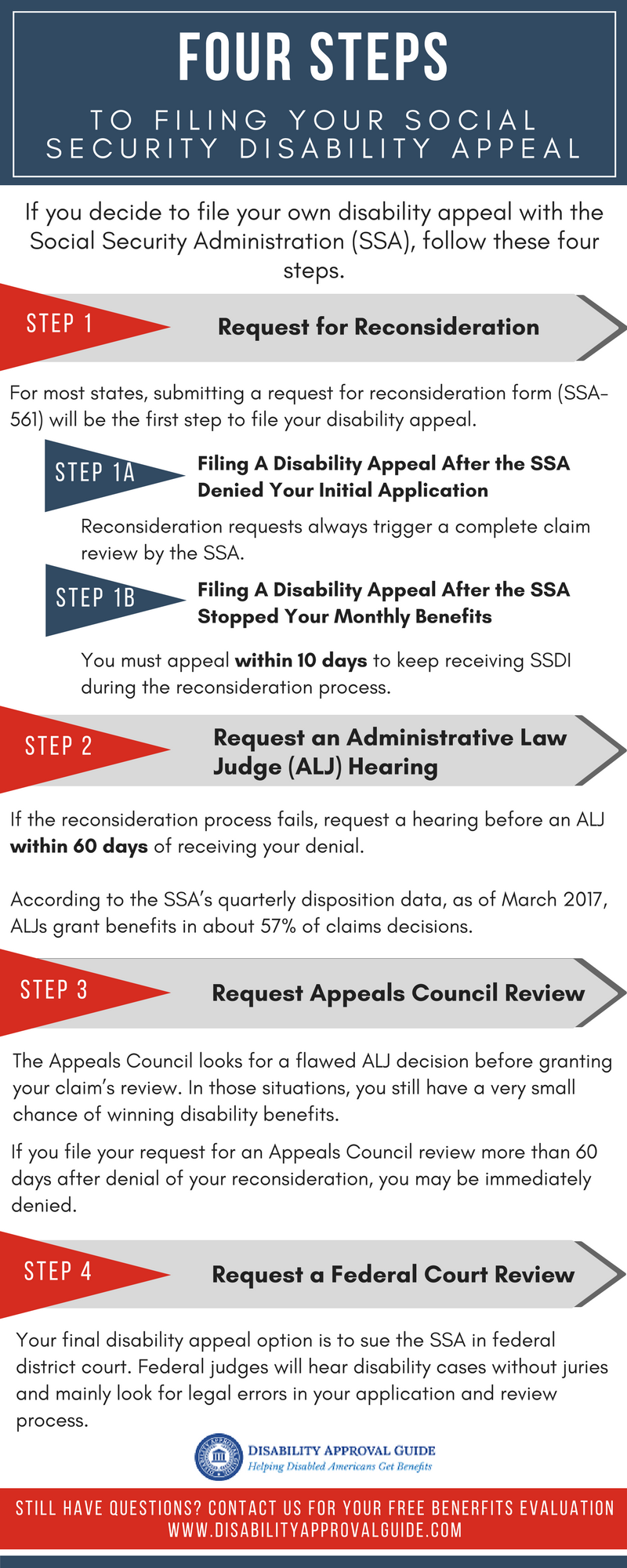 Four Steps To File Your Social Security Disability Appeal Social