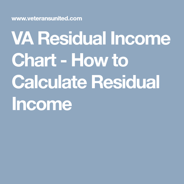 Va residual income chart how to calculate debt ratio calculator also rh pinterest