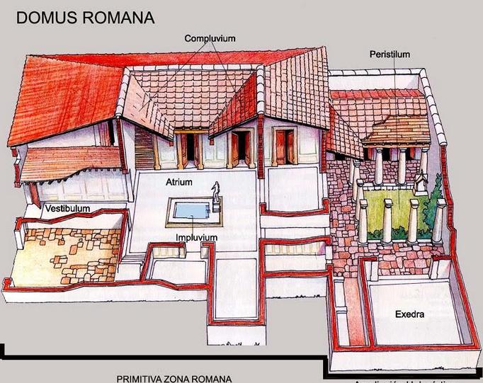 Floor Plan Of A Typical Roman Domus Roman Villa Roman House Roman Architecture