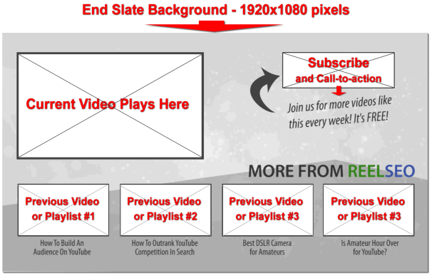 Template to create a custom end slate for your youtube videos template to create a custom end slate for your youtube videos creators tip 64 pronofoot35fo Images