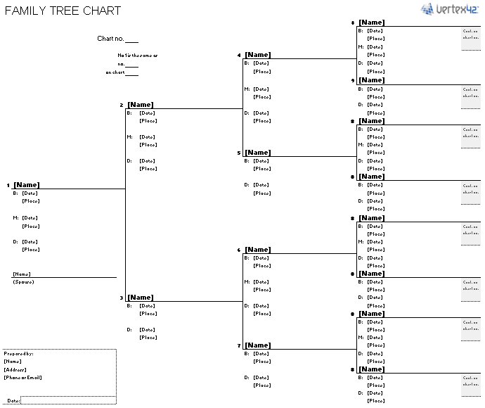 Free Printable Family Tree Template | Free Family Tree Template (Simple |  Landscape)