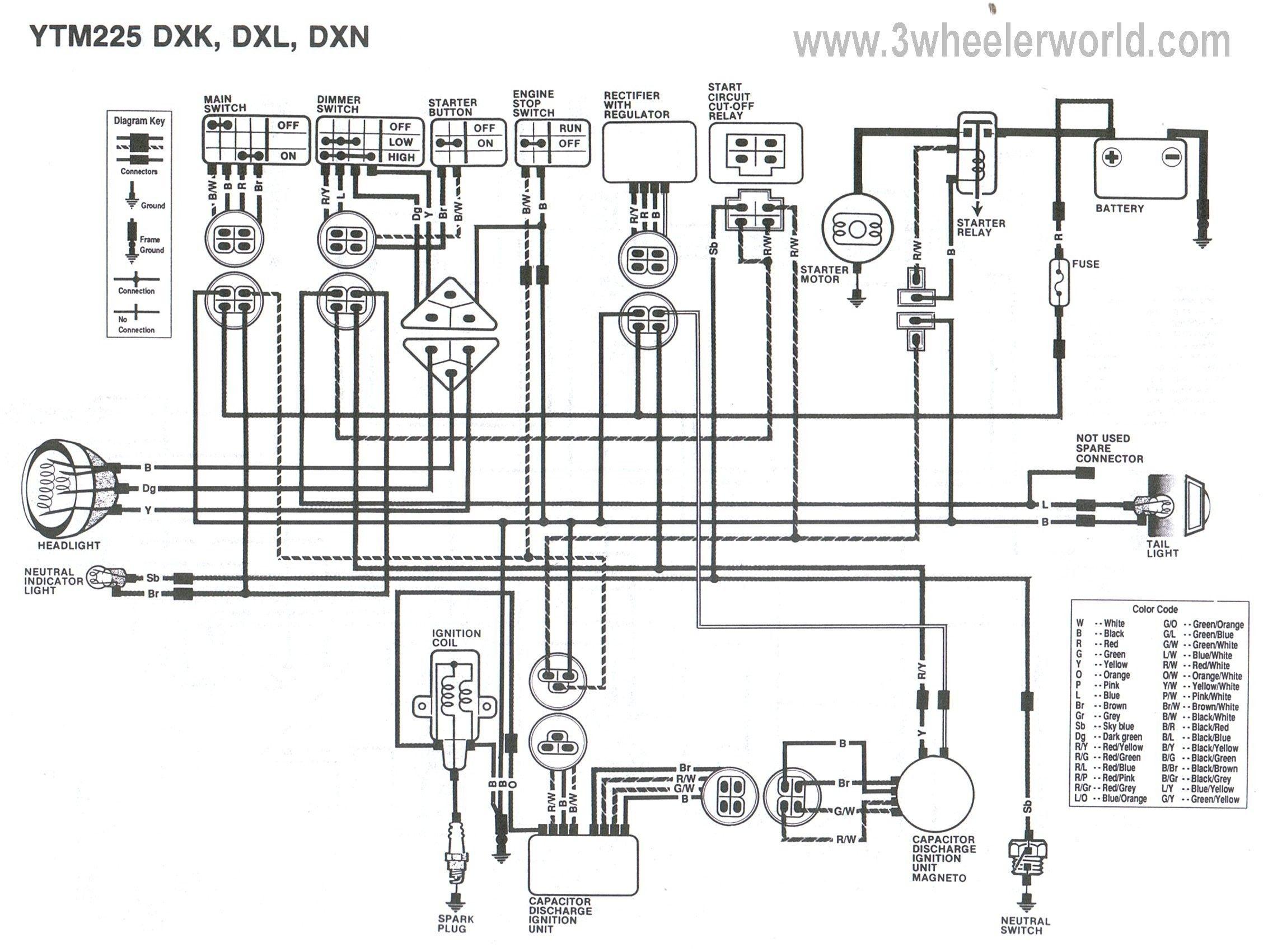 new yamaha wiring diagram symbols #diagrams #digramssample #diagramimages  #wiringdiagramsample #wiringdiagram chec…   big dog motorcycle, motorcycle  wiring, diagram  pinterest