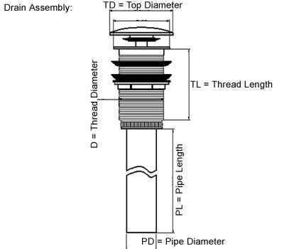 sink drain vessel sink dimensions