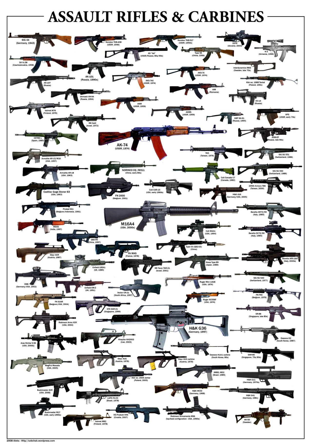 Assault Rifles Carbines Glossy Poster Picture Photo Guns Weapons Spray Tool Work Bench Part Diagram Mosin Nagant Rifle Gun Mat Ebay Loading That Magazine Is A Pain Get Your Speedloader Today Http