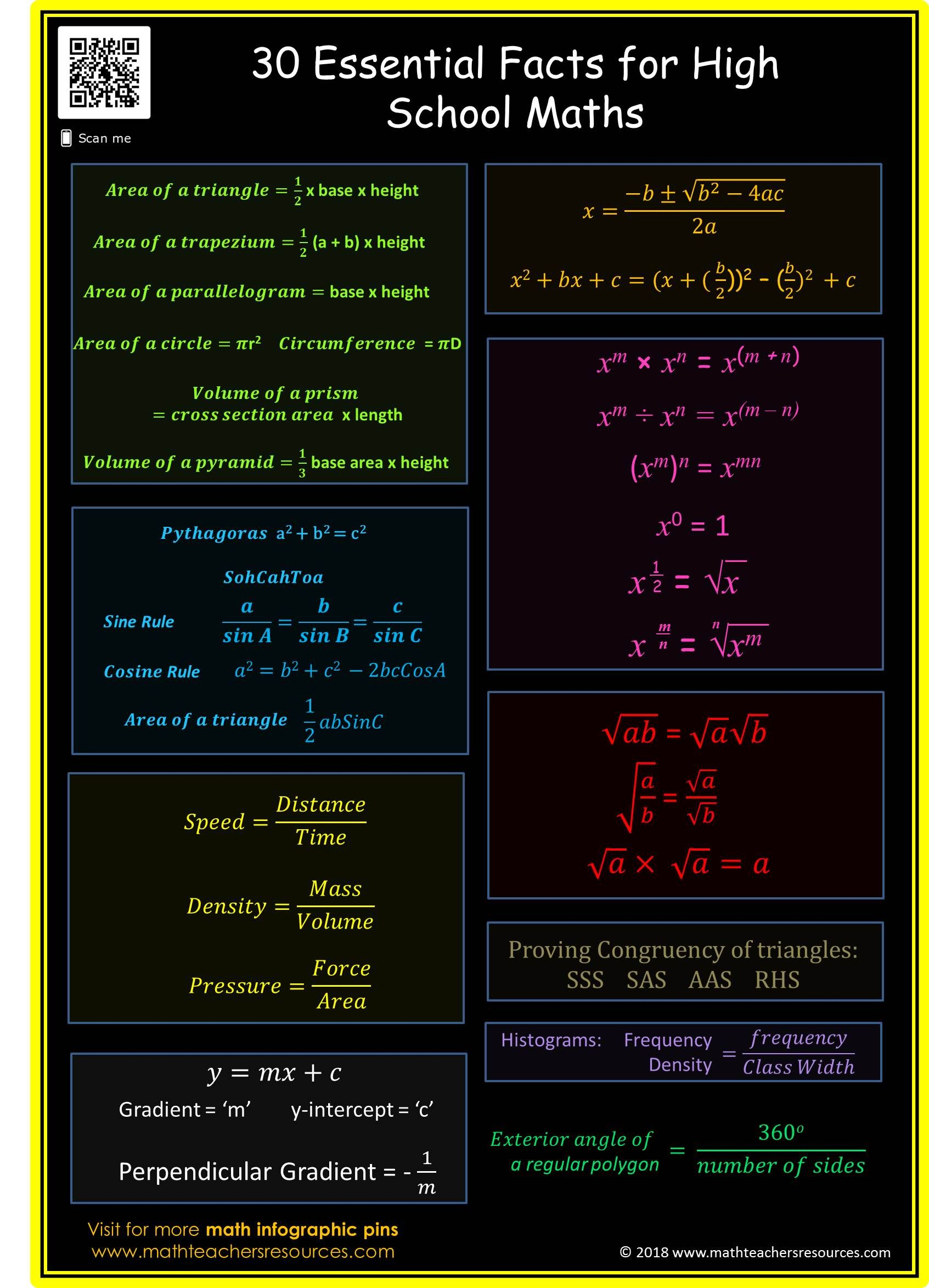 Math Infographic 30 Essential Formulas For High School Math Teaching Resource Math Methods Math Infographic High School Math [ 2347 x 1693 Pixel ]