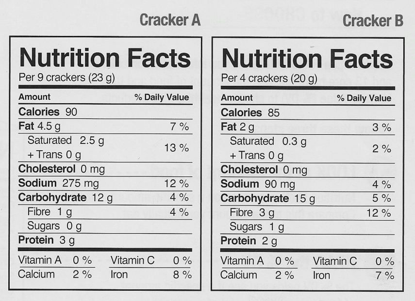 Scan0115 Reading Food Labels Food Labels Nutrition Facts Label