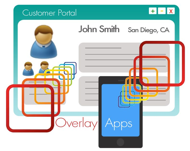 Overlay Apps Life Extension for IVR Overlays, App