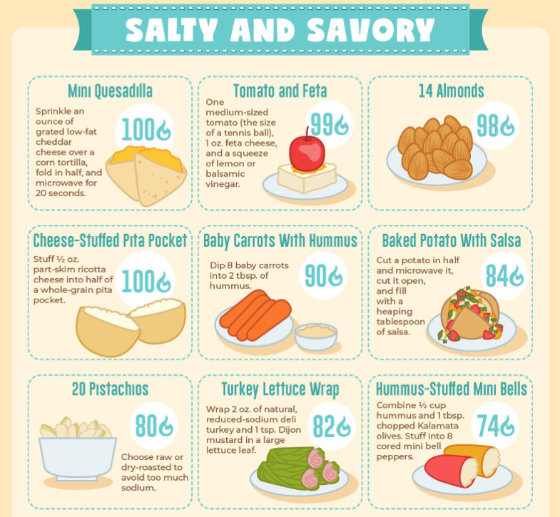 50 snacks that are 100 calories or less food and recipes healthy rh pinterest com