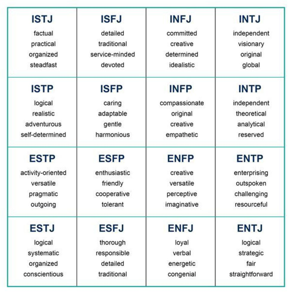 What Does Your Jungian Personality Type Say About You