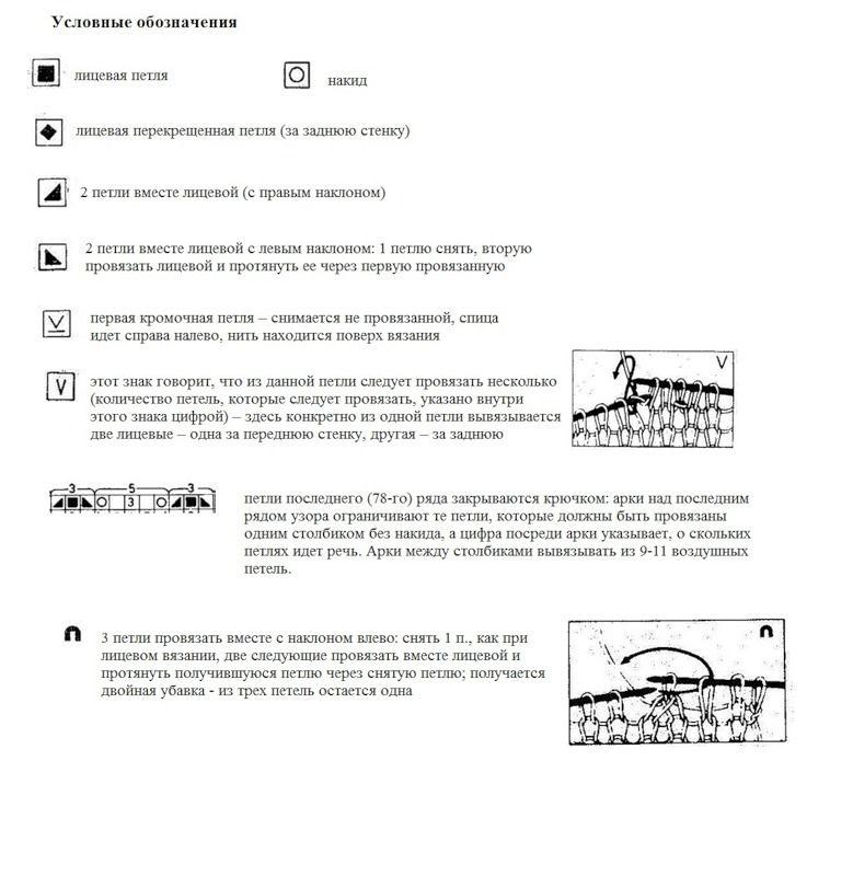 Venäjän kielinen kaavioavain huiville