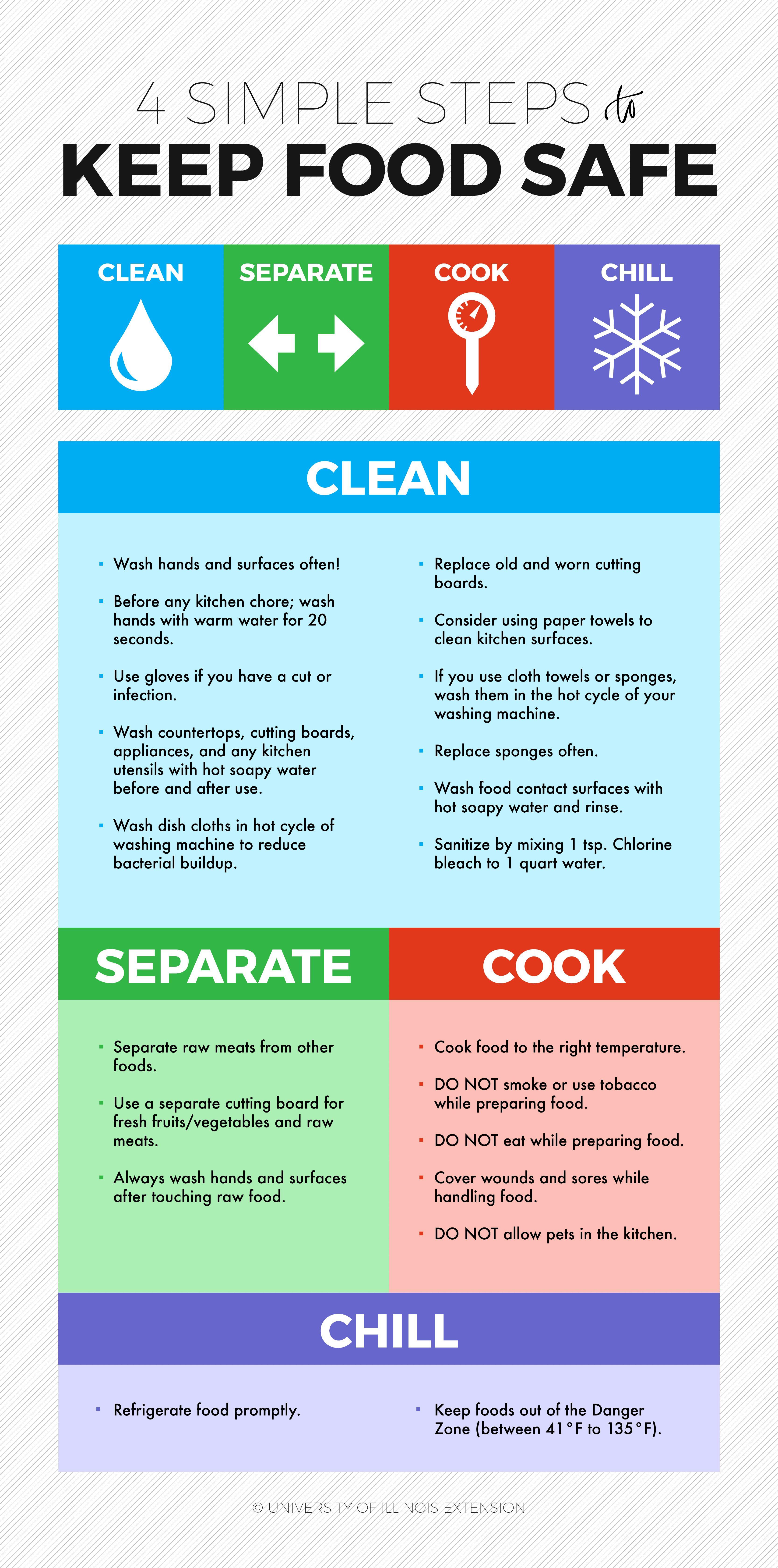 4 Simple Steps To Keep Food Safe Tips