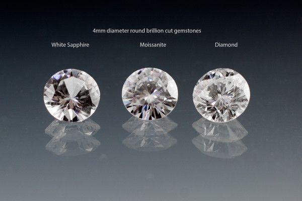 White Sapphire vs. Moissanite vs. Diamond | White sapphire ...