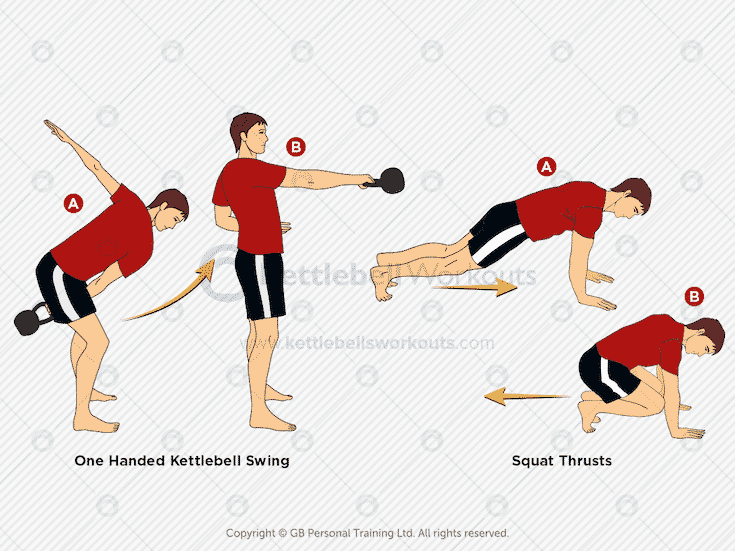 17 Kettlebell Workouts For Mma Fighters For Strength Power Kettlebell Workout Mma Workout Kettlebell