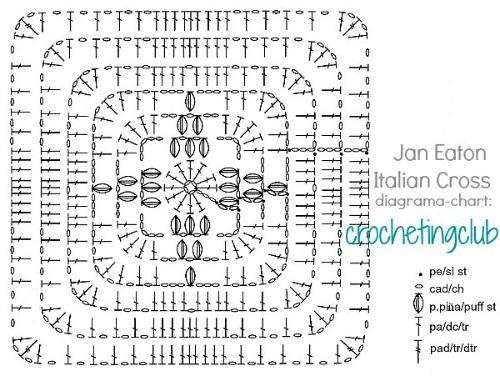 """Résultat de recherche d'images pour """"granny italian square"""""""
