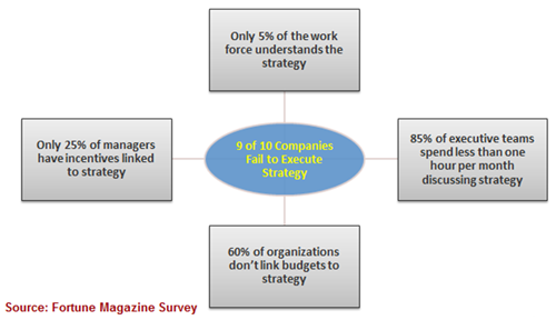 Strategy Consulting Firm Business Strategy Management Change