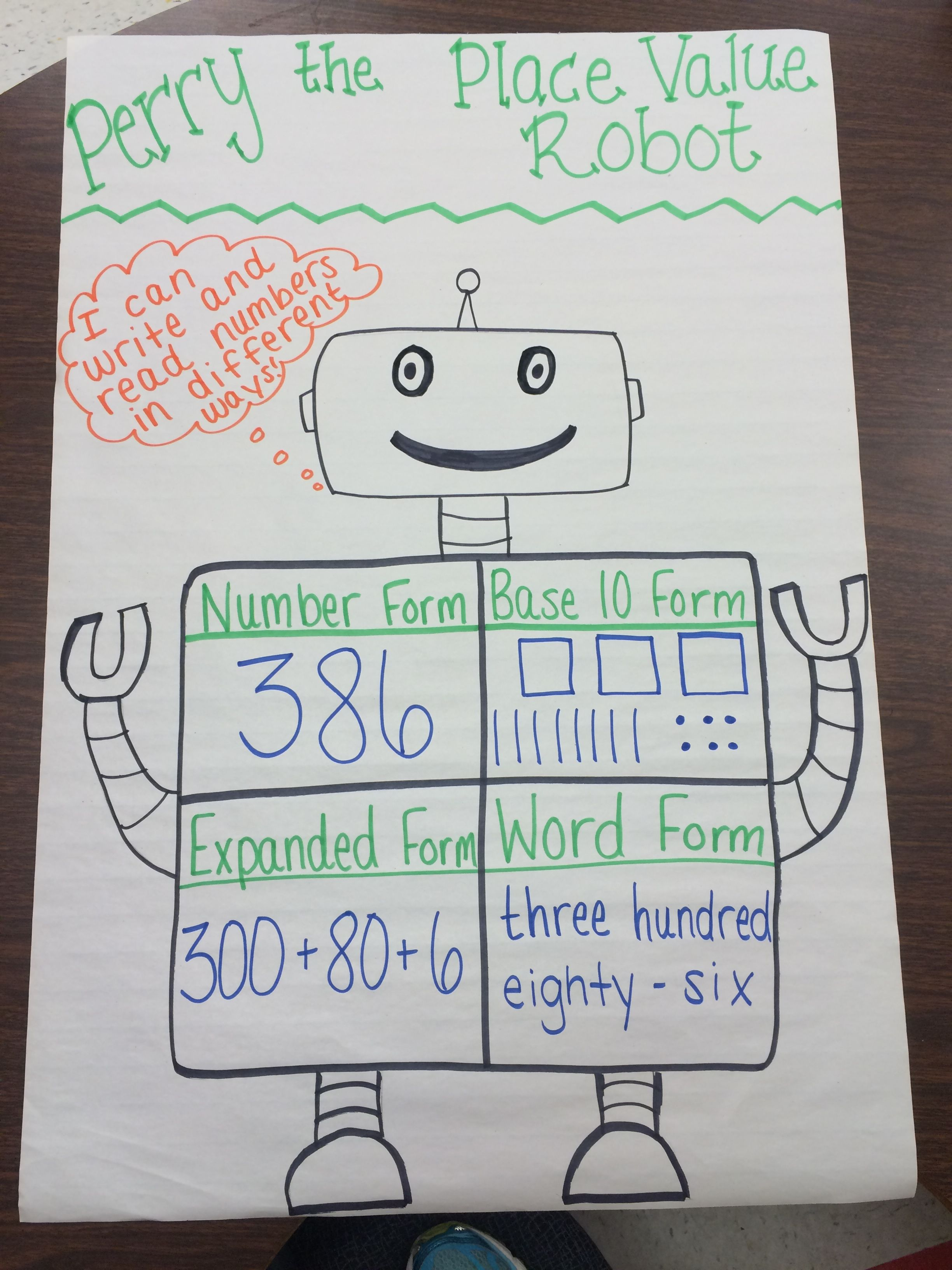 Meet Perry the Place Value Robot! Great anchor chart for ...