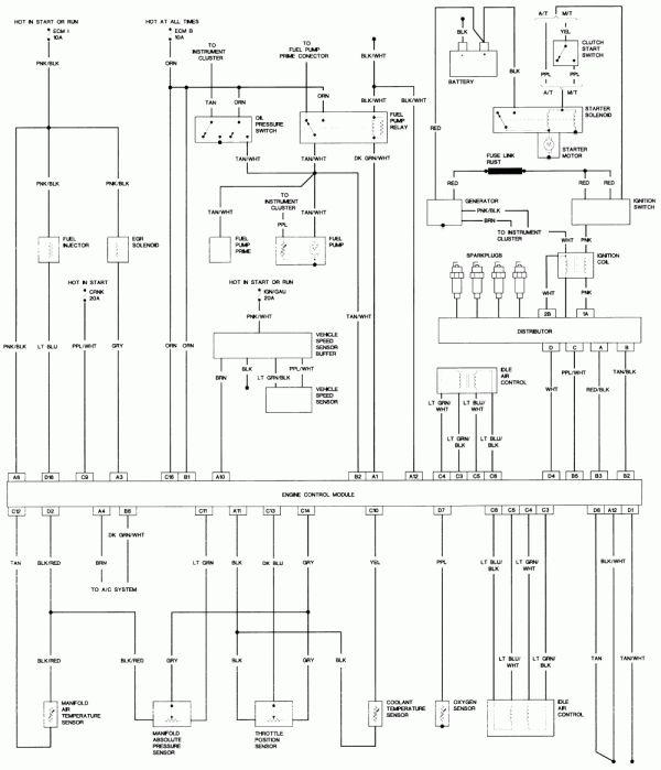 15 1994 Ford Ranger Engine Wiring Diagram Engine Diagram Wiringg Net Ford Ranger Ford Ranger Lifted Chevy Diesel Trucks