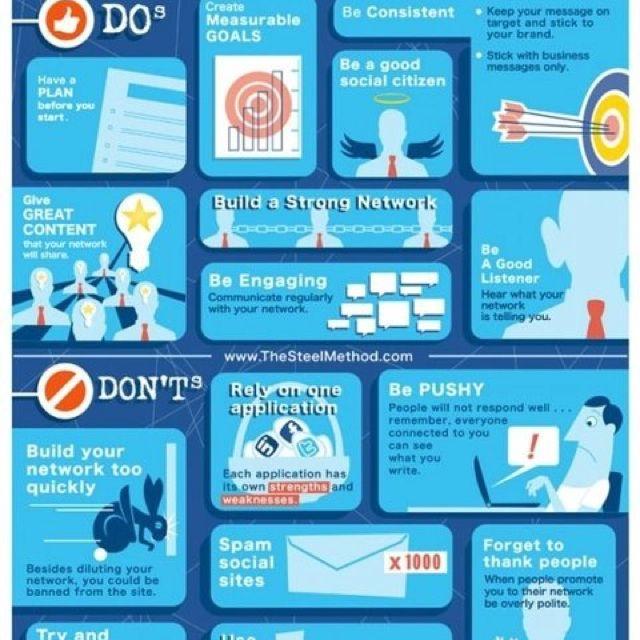 Do's en dont's of social media   for business.