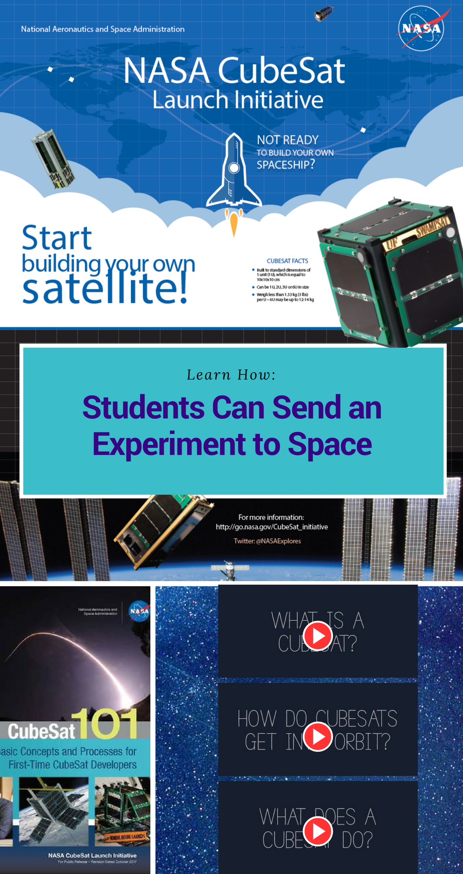 CubeSat 101   NASA STEM (formerly NASA for Educators)   Nasa