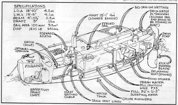 Pin by Сергей Бояр on yacht Technical illustration, Boat