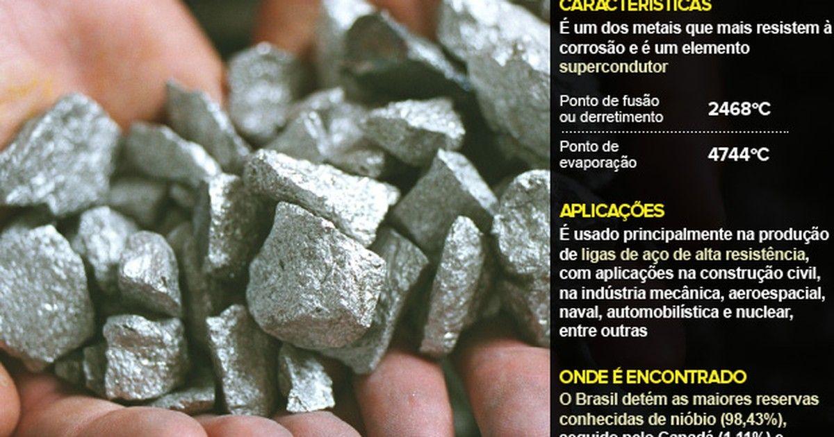 'Monopólio' brasileiro do nióbio gera cobiça mundial, controvérsia e mitos