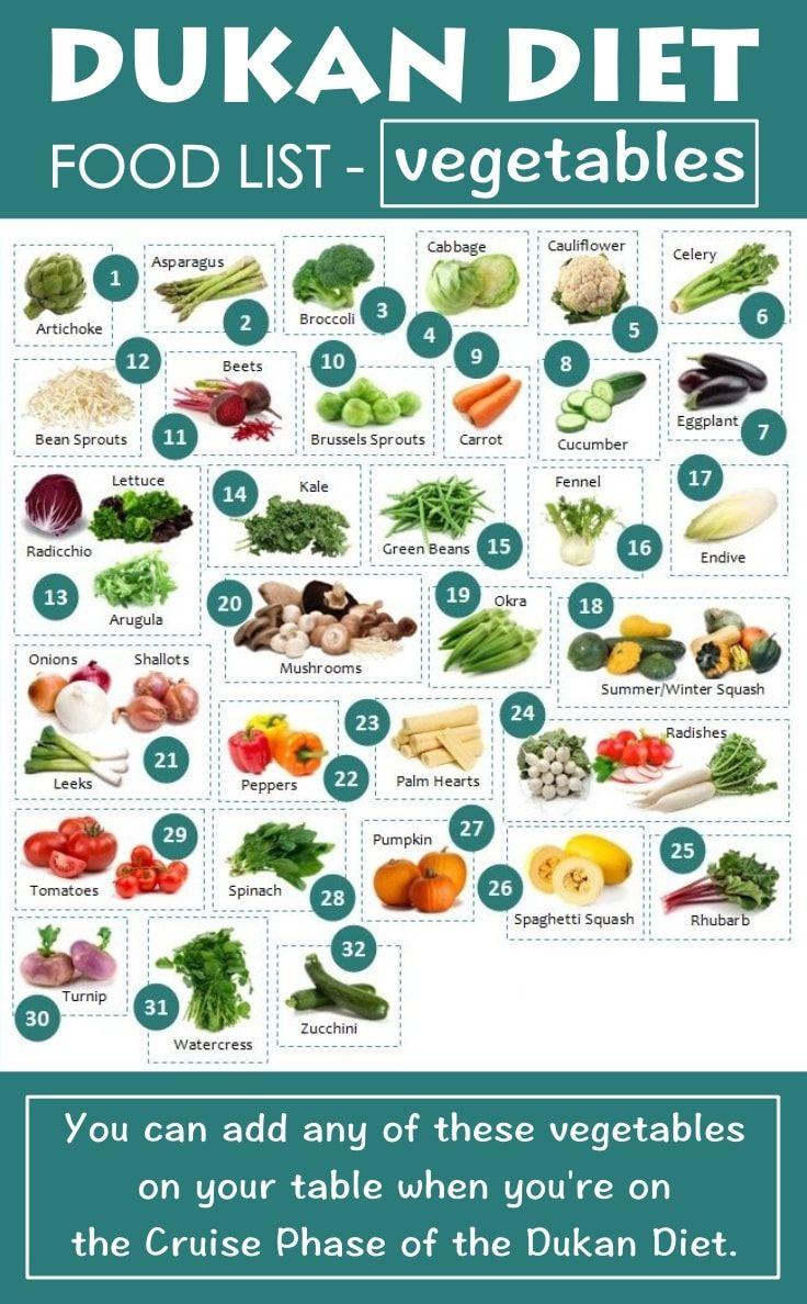 Dukan diet vegetarian recipes attack phase dukan